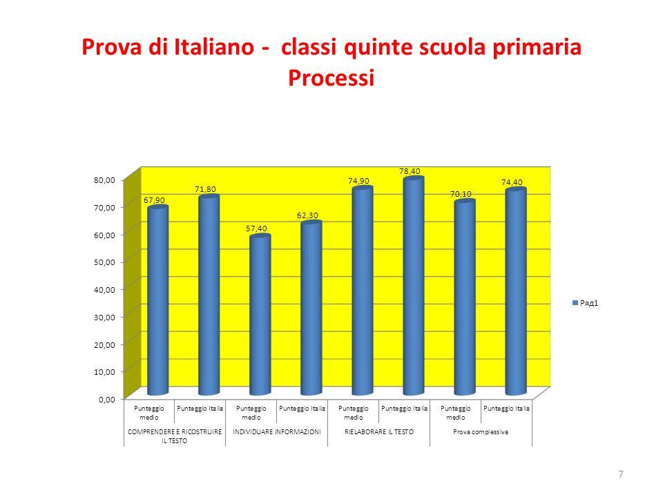 Prova di Italiano - classi quinte scuola primaria Processi 7