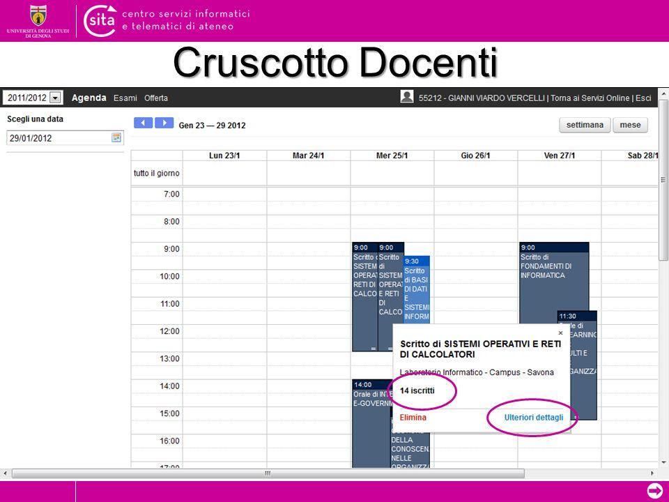 Cruscotto Docenti Data prova/appello inserita dal docente (colorazione più scura) Data prova/appello inserita da un altro membro della commissione (co