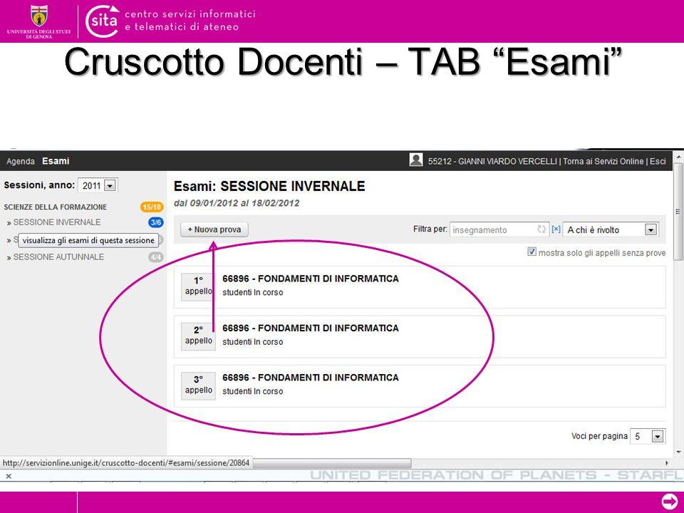 Cruscotto Docenti – TAB Esami Cliccando sul nome della Facoltà si ottengono dettagli sul calendario di Facoltà Cliccando sul nome della sessione si ac