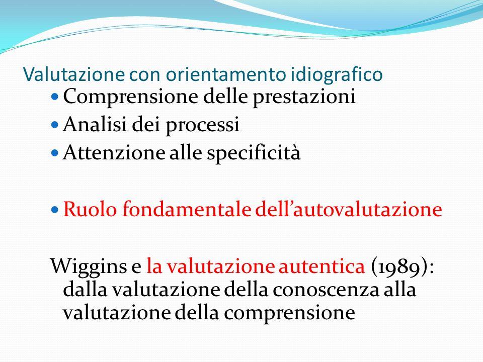 Valutazione con orientamento idiografico Comprensione delle prestazioni Analisi dei processi Attenzione alle specificità Ruolo fondamentale dellautova