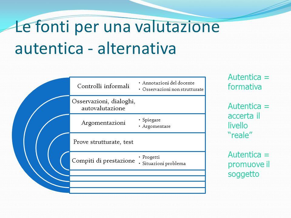 Le fonti per una valutazione autentica - alternativa Controlli informali Osservazioni, dialoghi, autovalutazione Argomentazioni Prove strutturate, tes