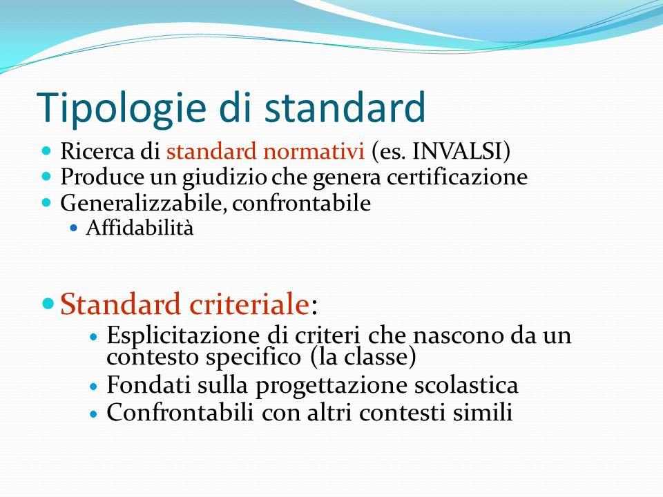 Tipologie di standard Ricerca di standard normativi (es. INVALSI) Produce un giudizio che genera certificazione Generalizzabile, confrontabile Affidab