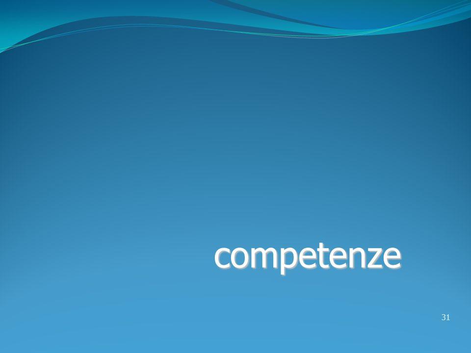 31 competenze
