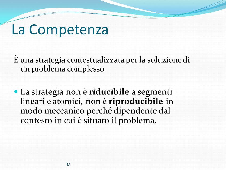 La Competenza È una strategia contestualizzata per la soluzione di un problema complesso. La strategia non è riducibile a segmenti lineari e atomici,