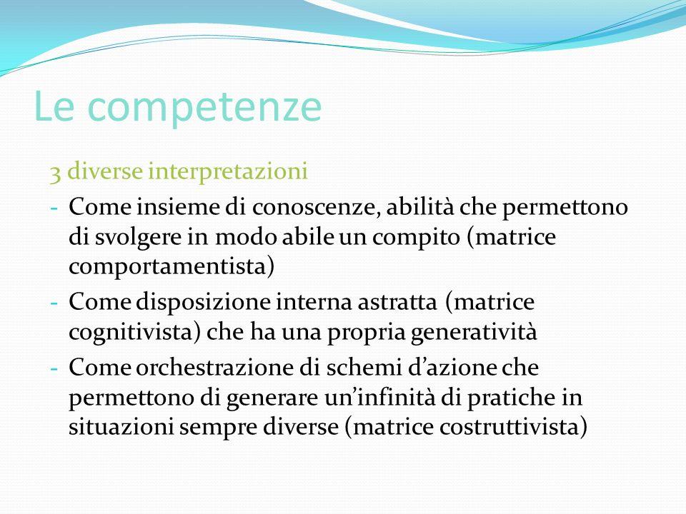 Le competenze 3 diverse interpretazioni - Come insieme di conoscenze, abilità che permettono di svolgere in modo abile un compito (matrice comportamen