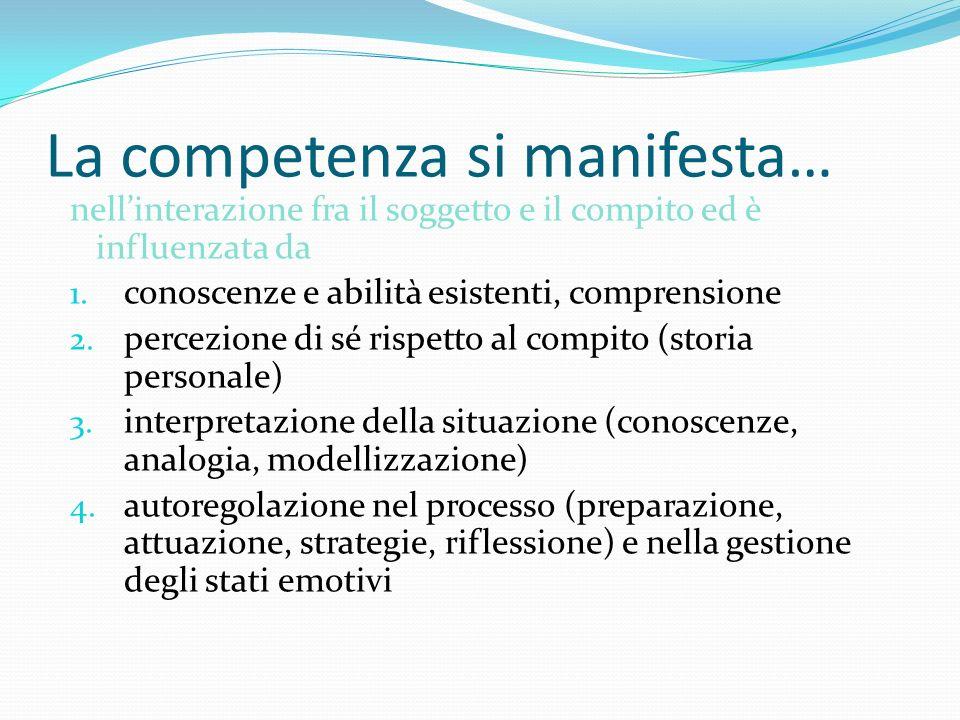 La competenza si manifesta… nellinterazione fra il soggetto e il compito ed è influenzata da 1. conoscenze e abilità esistenti, comprensione 2. percez