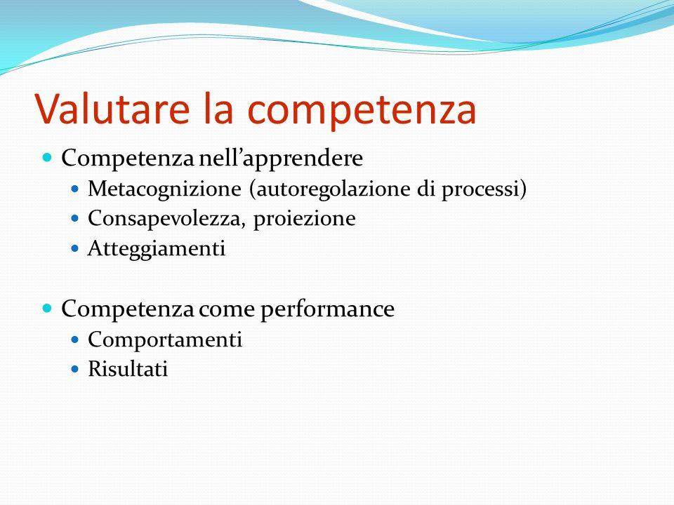 Valutare la competenza Competenza nellapprendere Metacognizione (autoregolazione di processi) Consapevolezza, proiezione Atteggiamenti Competenza come