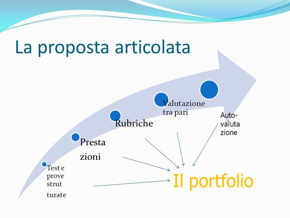 La proposta articolata Test e prove strut turate Presta zioni Rubriche Valutazione tra pari Auto- valuta zione Il portfolio
