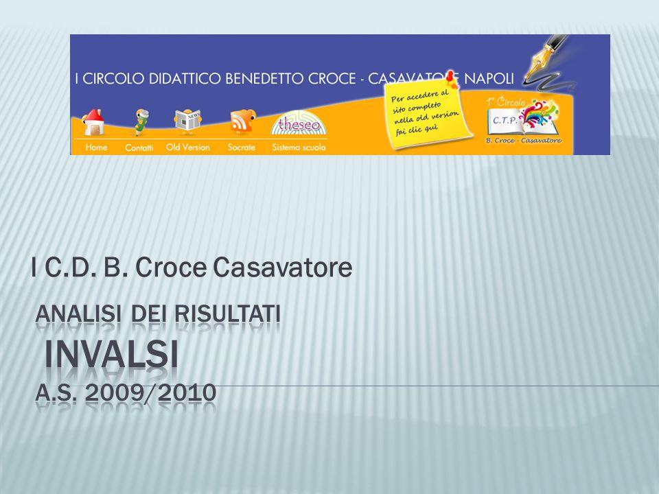 I C.D. B. Croce Casavatore