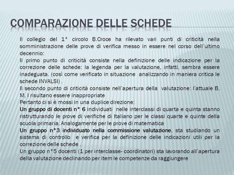 Il collegio del 1° circolo B.Croce ha rilevato vari punti di criticità nella somministrazione delle prove di verifica messo in essere nel corso dellul