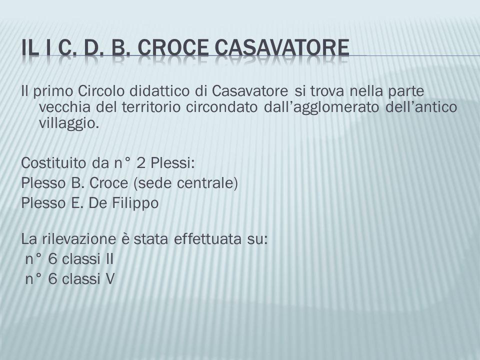 Il primo Circolo didattico di Casavatore si trova nella parte vecchia del territorio circondato dallagglomerato dellantico villaggio.