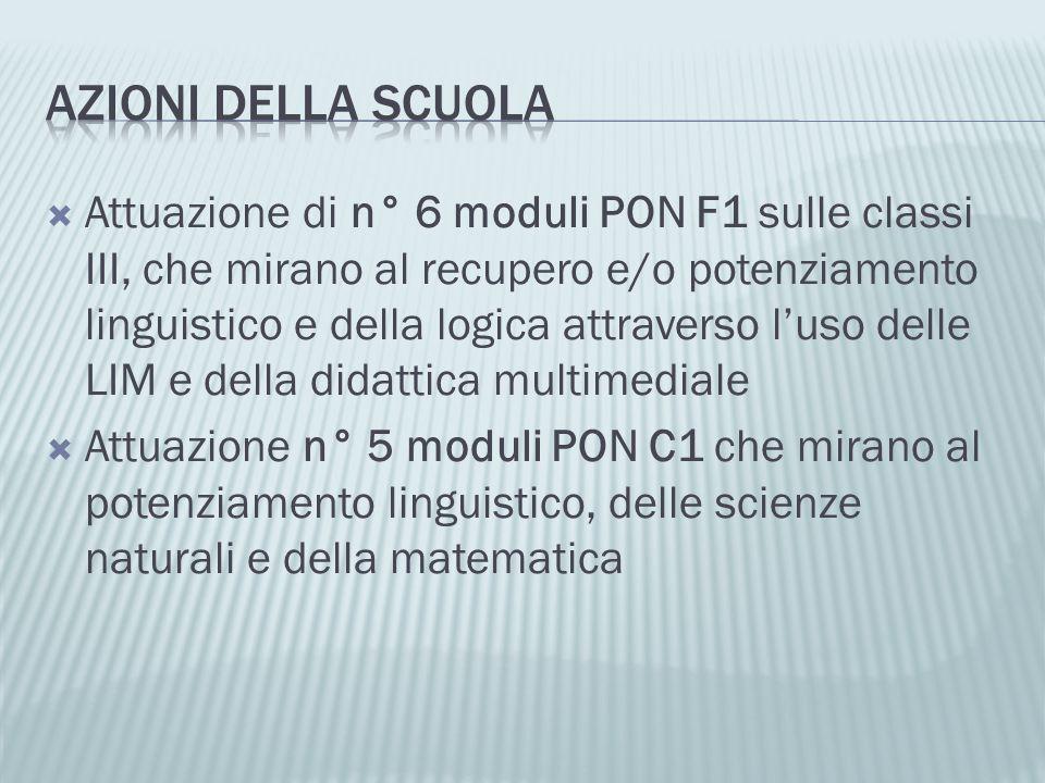Attuazione di n° 6 moduli PON F1 sulle classi III, che mirano al recupero e/o potenziamento linguistico e della logica attraverso luso delle LIM e della didattica multimediale Attuazione n° 5 moduli PON C1 che mirano al potenziamento linguistico, delle scienze naturali e della matematica