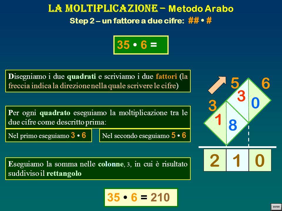 La Moltiplicazione – Metodo Arabo Step 2 – un fattore a due cifre: ## # Disegniamo i due quadrati e scriviamo i due fattori (la freccia indica la dire