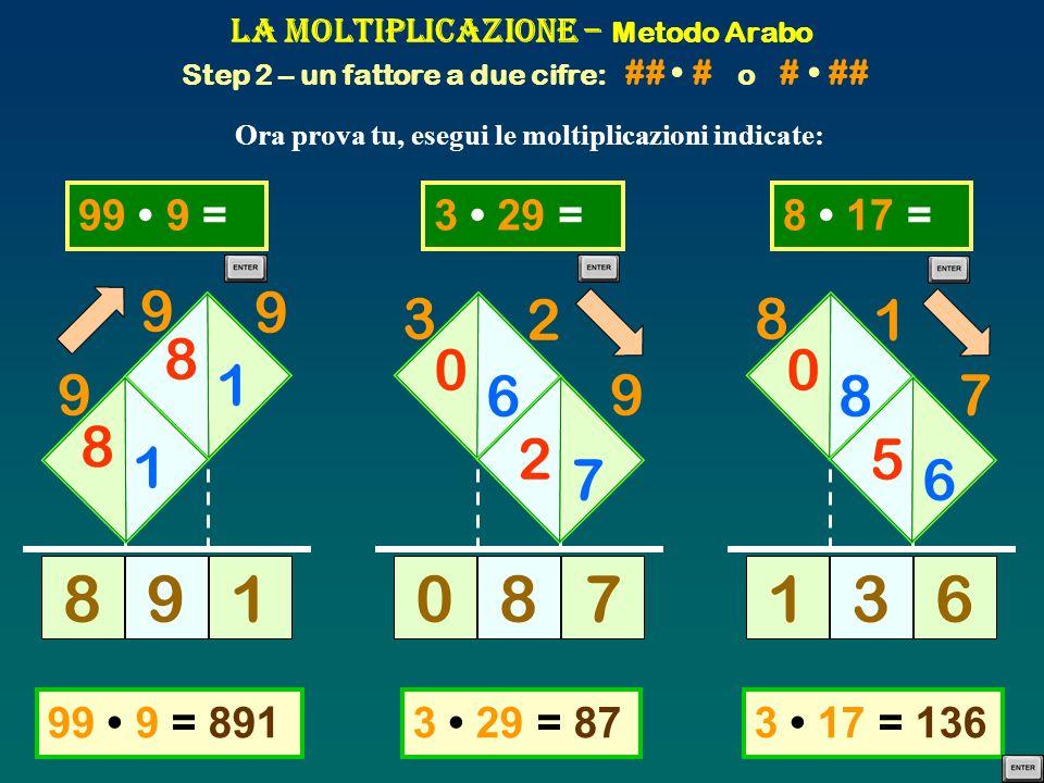 8 17 =99 9 =3 29 = La Moltiplicazione – Metodo Arabo Step 2 – un fattore a due cifre: ## # o # ## Ora prova tu, esegui le moltiplicazioni indicate: 99