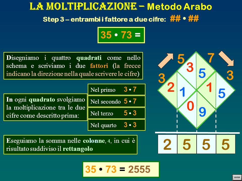 La Moltiplicazione – Metodo Arabo Step 3 – entrambi i fattore a due cifre: ## ## Disegniamo i quattro quadrati come nello schema e scriviamo i due fat