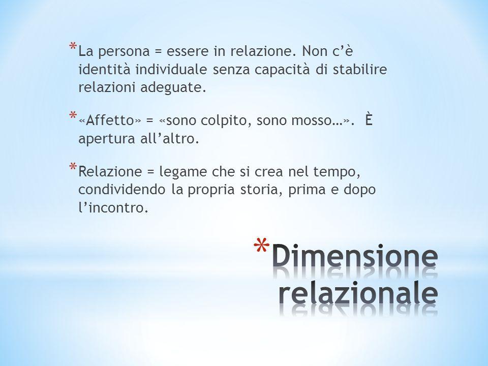 * La persona = essere in relazione. Non cè identità individuale senza capacità di stabilire relazioni adeguate. * «Affetto» = «sono colpito, sono moss