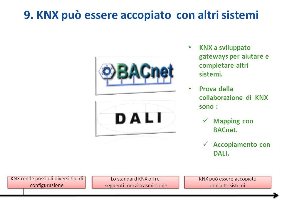 9. KNX può essere accopiato con altri sistemi KNX a sviluppato gateways per aiutare e completare altri sistemi. Prova della collaborazione di KNX sono