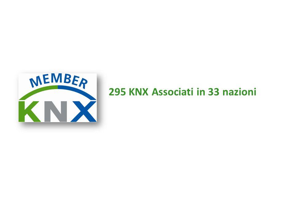 295 KNX Associati in 33 nazioni