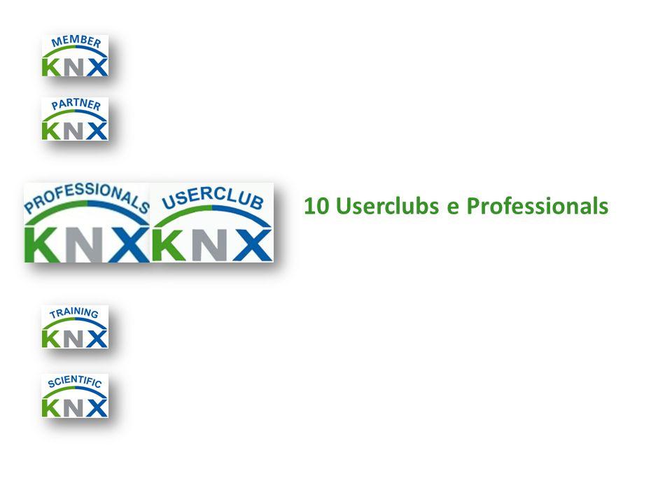 10 Userclubs e Professionals