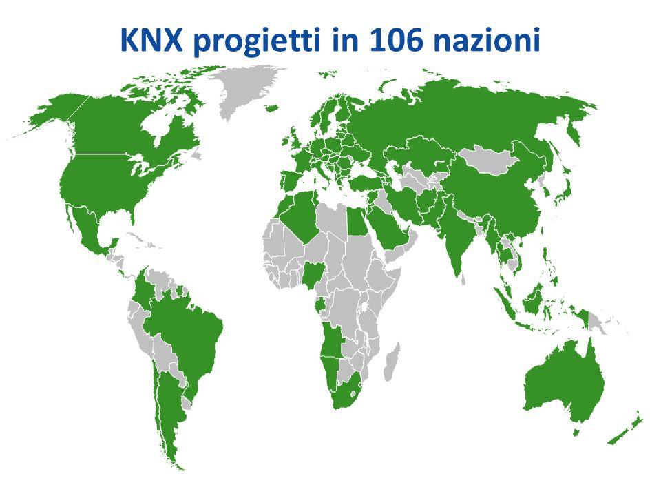 KNX progietti in 106 nazioni