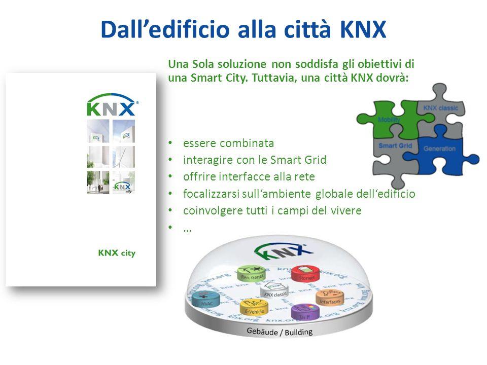 Dalledificio alla città KNX Una Sola soluzione non soddisfa gli obiettivi di una Smart City.