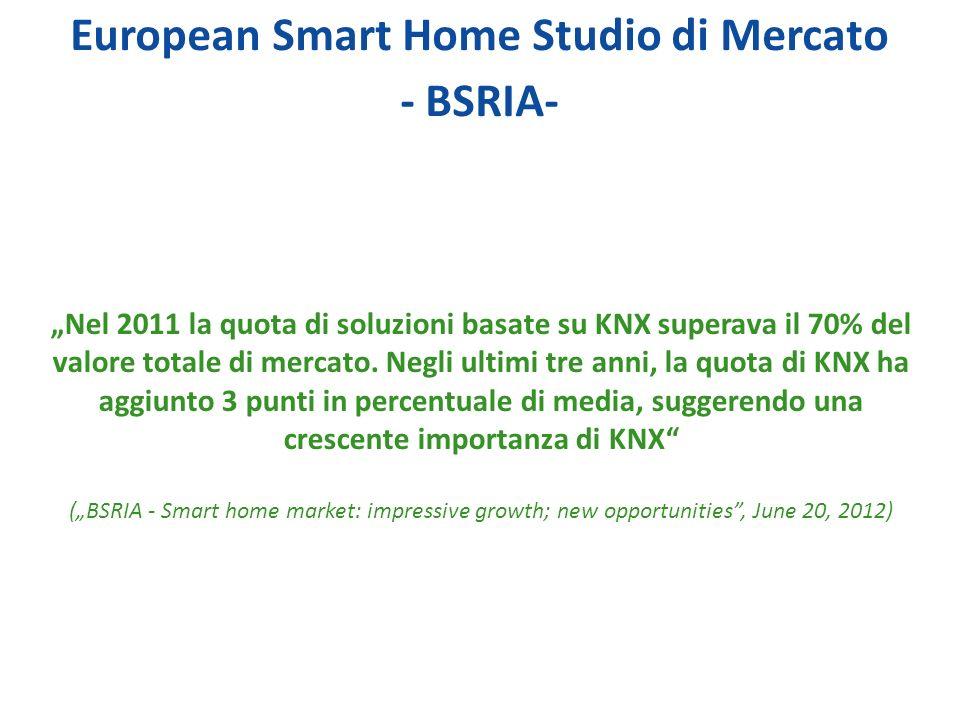 Nel 2011 la quota di soluzioni basate su KNX superava il 70% del valore totale di mercato.
