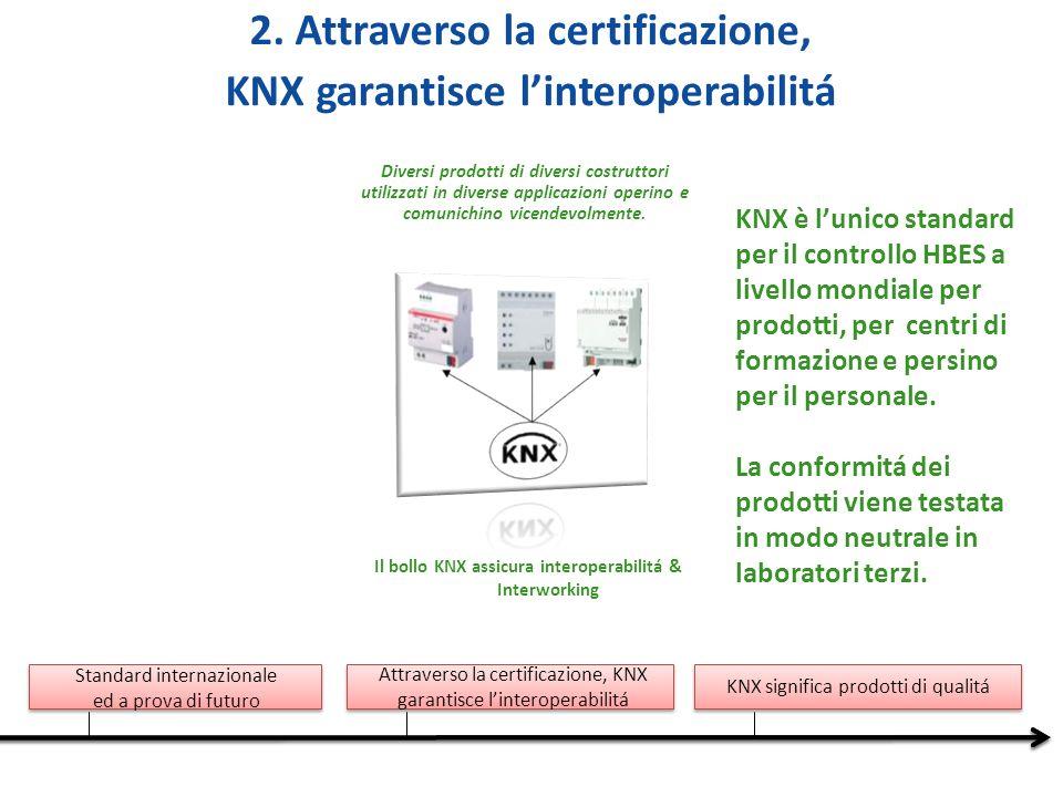 Standard internazionale ed a prova di futuro Attraverso la certificazione, KNX garantisce linteroperabilitá KNX significa prodotti di qualitá Lassociazione KNX esige un alto livello di controllo sui prodotti e la sua qualitá durante tutta la durata della vita dei prodotti.