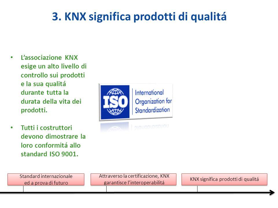 32561 KNX partner in 117 nazioni