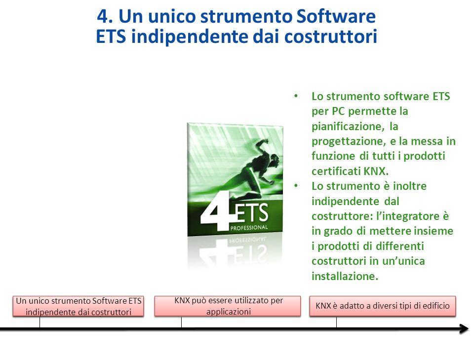 Lo strumento software ETS per PC permette la pianificazione, la progettazione, e la messa in funzione di tutti i prodotti certificati KNX.