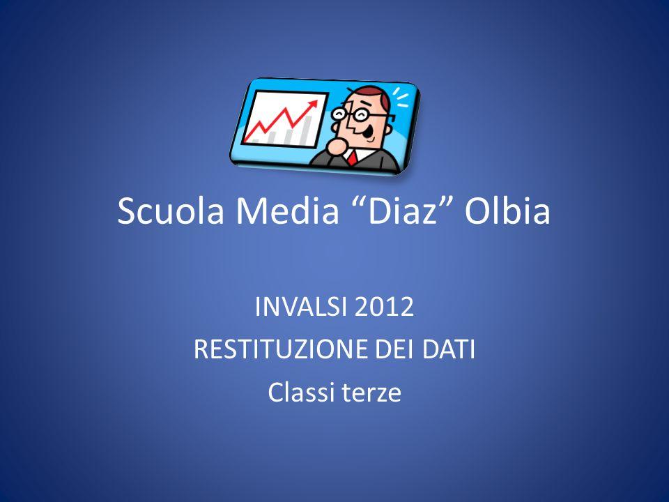 Scuola Media Diaz Olbia INVALSI 2012 RESTITUZIONE DEI DATI Classi terze