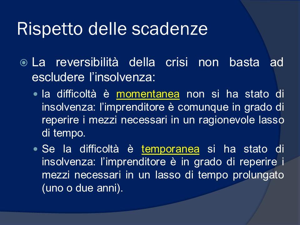 Rispetto delle scadenze La reversibilità della crisi non basta ad escludere linsolvenza: la difficoltà è momentanea non si ha stato di insolvenza: lim