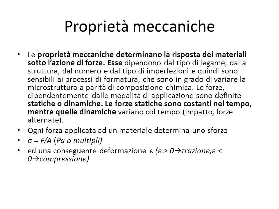 Proprietà meccaniche Le proprietà meccaniche determinano la risposta dei materiali sotto lazione di forze. Esse dipendono dal tipo di legame, dalla st