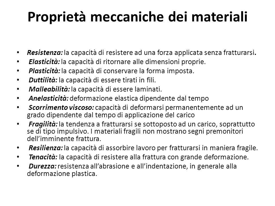 Proprietà meccaniche dei materiali Resistenza: la capacità di resistere ad una forza applicata senza fratturarsi. Elasticità: la capacità di ritornare