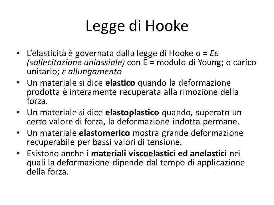 Legge di Hooke Lelasticità è governata dalla legge di Hooke σ = Eε (sollecitazione uniassiale) con E = modulo di Young; σ carico unitario; ε allungame