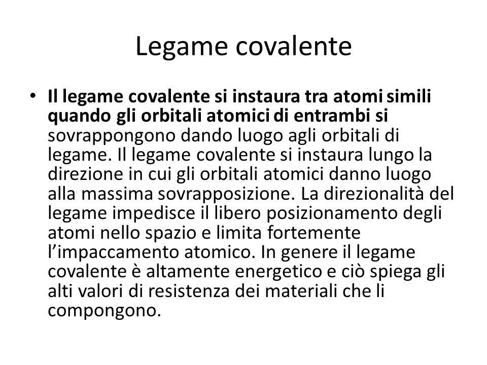 Legame covalente Il legame covalente si instaura tra atomi simili quando gli orbitali atomici di entrambi si sovrappongono dando luogo agli orbitali d