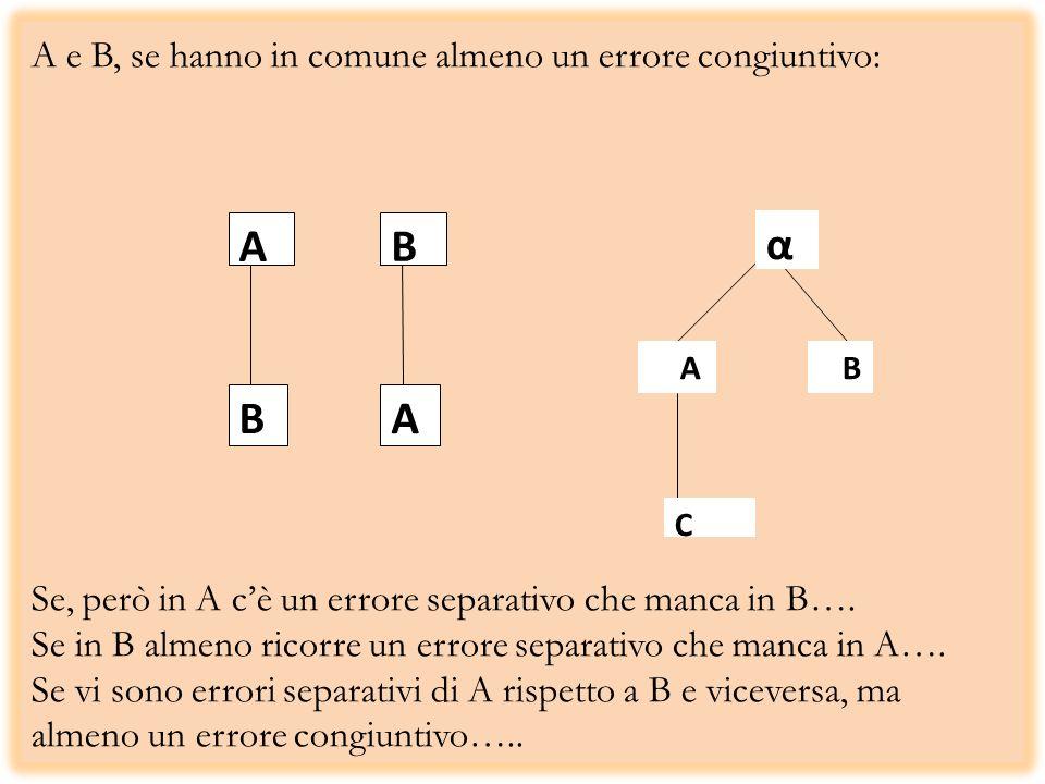 A e B, se hanno in comune almeno un errore congiuntivo: Se, però in A cè un errore separativo che manca in B…. Se in B almeno ricorre un errore separa