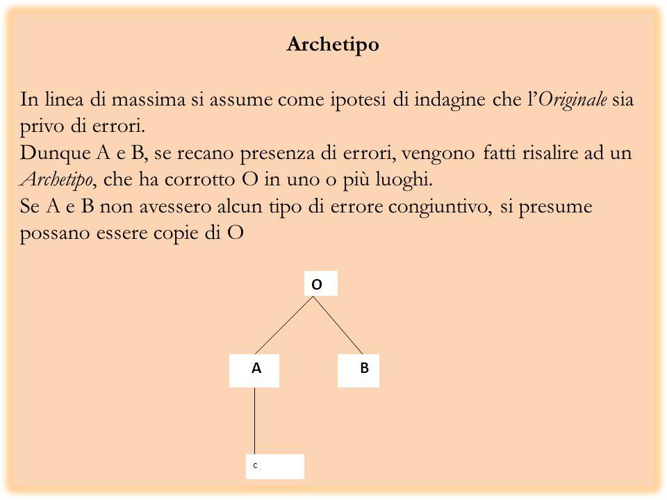 Archetipo In linea di massima si assume come ipotesi di indagine che lOriginale sia privo di errori. Dunque A e B, se recano presenza di errori, vengo