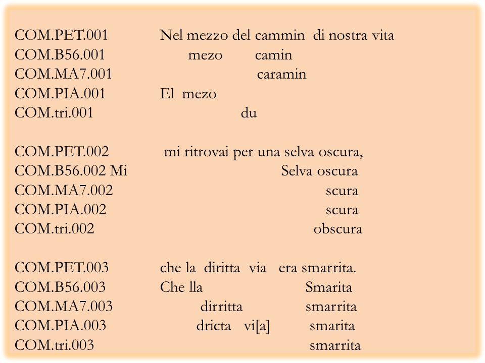 Se il codice della Biblioteca Trivulziana, «di salda base linguistica fiorentina» conserva forme non toscane, in particolare padane, con ogni probabilità esse sono autentiche, risalgono cioè alloriginario impasto linguistico dantesco Petrocchi, Introduzione alla Commedia secondo lantica vulgata
