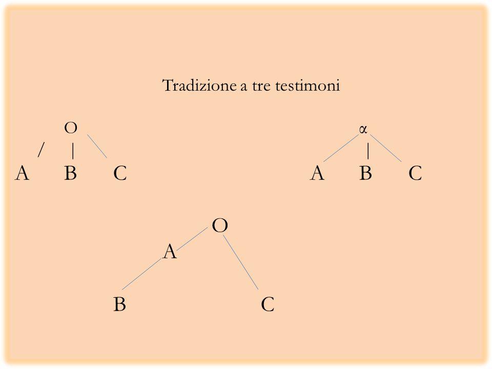 Tradizione a tre testimoni Oα / | | ABCABC O A BC