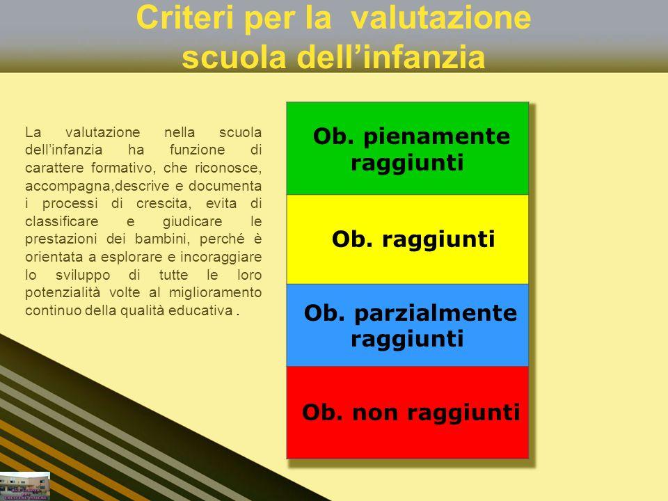 Criteri per la valutazione scuola dellinfanzia La valutazione nella scuola dellinfanzia ha funzione di carattere formativo, che riconosce, accompagna,