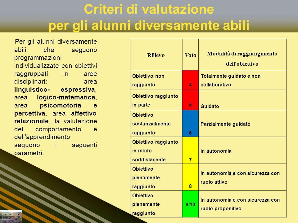Criteri di valutazione per gli alunni diversamente abili Per gli alunni diversamente abili che seguono programmazioni individualizzate con obiettivi r