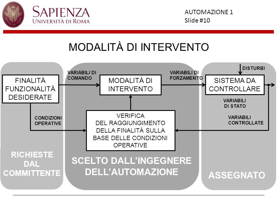Facoltà di Ingegneria AUTOMAZIONE 1 Slide #10 SCELTO DALLINGEGNERE DELLAUTOMAZIONE RICHIESTE DAL COMMITTENTE ASSEGNATO MODALITÀ DI INTERVENTO VERIFICA