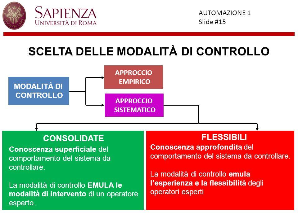 Facoltà di Ingegneria AUTOMAZIONE 1 Slide #15 MODALITÀ DI CONTROLLO APPROCCIO EMPIRICO CONSOLIDATE Conoscenza superficiale del comportamento del siste