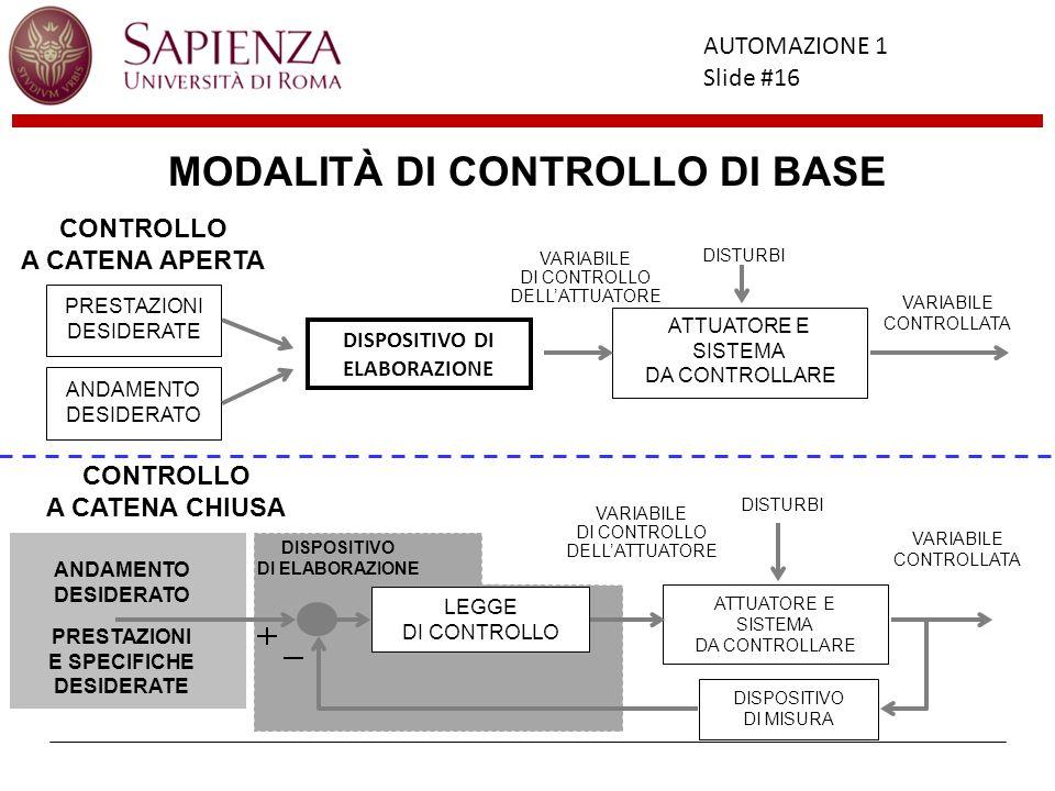 Facoltà di Ingegneria AUTOMAZIONE 1 Slide #16 DISPOSITIVO DI ELABORAZIONE CONTROLLO A CATENA APERTA VARIABILE CONTROLLATA VARIABILE DI CONTROLLO DELLA