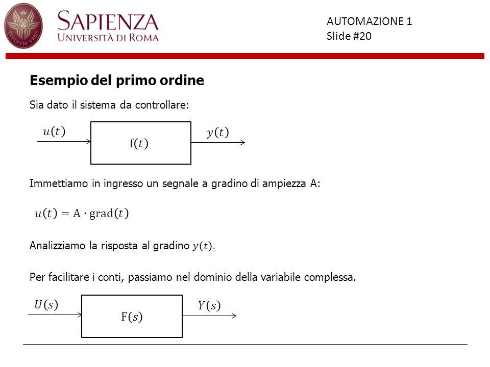 Facoltà di Ingegneria AUTOMAZIONE 1 Slide #20 Esempio del primo ordine