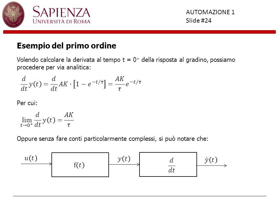Facoltà di Ingegneria AUTOMAZIONE 1 Slide #24 Esempio del primo ordine Volendo calcolare la derivata al tempo t = 0 + della risposta al gradino, possi