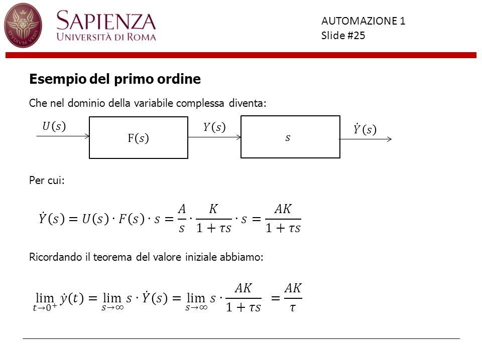 Facoltà di Ingegneria AUTOMAZIONE 1 Slide #25 Esempio del primo ordine Che nel dominio della variabile complessa diventa: Per cui: Ricordando il teore