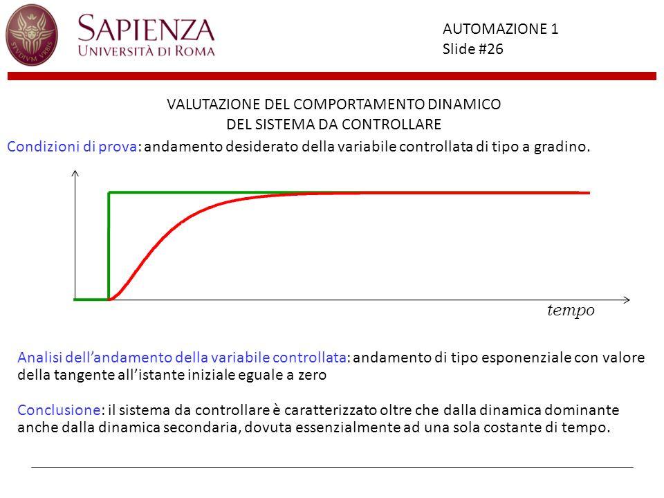 Facoltà di Ingegneria AUTOMAZIONE 1 Slide #26 VALUTAZIONE DEL COMPORTAMENTO DINAMICO DEL SISTEMA DA CONTROLLARE Condizioni di prova: andamento desider