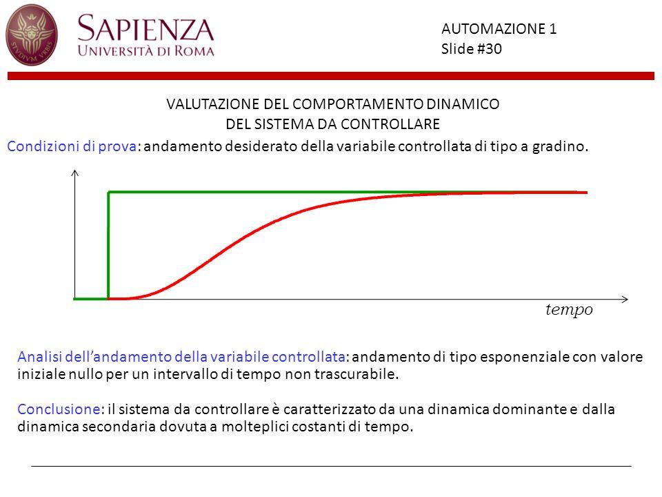 Facoltà di Ingegneria AUTOMAZIONE 1 Slide #30 VALUTAZIONE DEL COMPORTAMENTO DINAMICO DEL SISTEMA DA CONTROLLARE Condizioni di prova: andamento desider