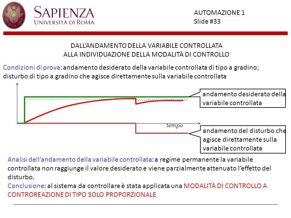 Facoltà di Ingegneria AUTOMAZIONE 1 Slide #33 tempo andamento desiderato della variabile controllata DALLANDAMENTO DELLA VARIABILE CONTROLLATA ALLA IN